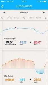 Langzeitauswertung der Luftqualität